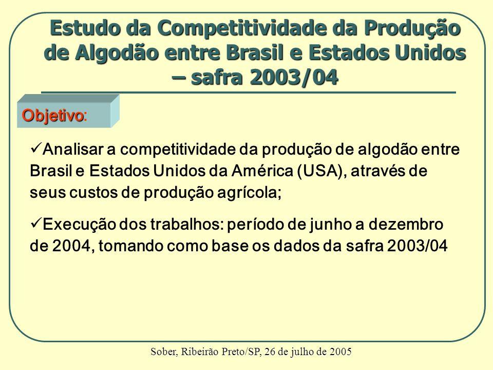 Sober, Ribeirão Preto/SP, 26 de julho de 2005 Objetivo Objetivo: Analisar a competitividade da produção de algodão entre Brasil e Estados Unidos da Am