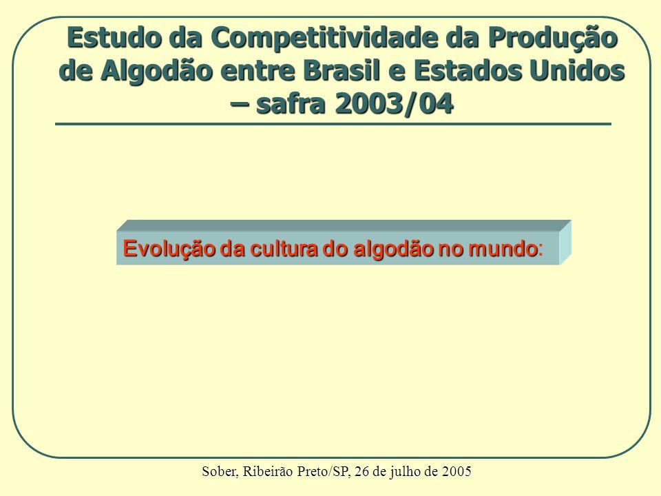 Evolução da cultura do algodão no mundo Evolução da cultura do algodão no mundo: Estudo da Competitividade da Produção de Algodão entre Brasil e Estad
