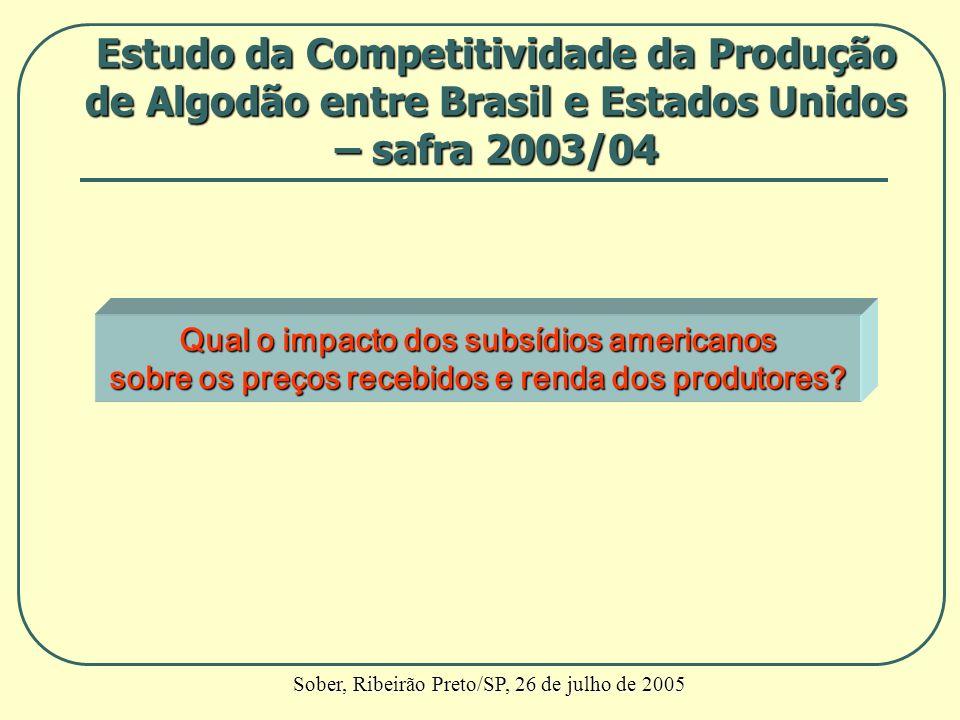 Qual o impacto dos subsídios americanos sobre os preços recebidos e renda dos produtores? Estudo da Competitividade da Produção de Algodão entre Brasi
