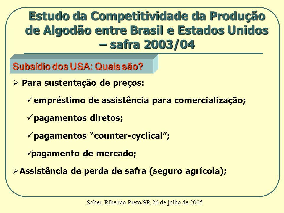 Subsídio dos USA: Quais são? Para sustentação de preços: empréstimo de assistência para comercialização; pagamentos diretos; pagamentos counter-cyclic