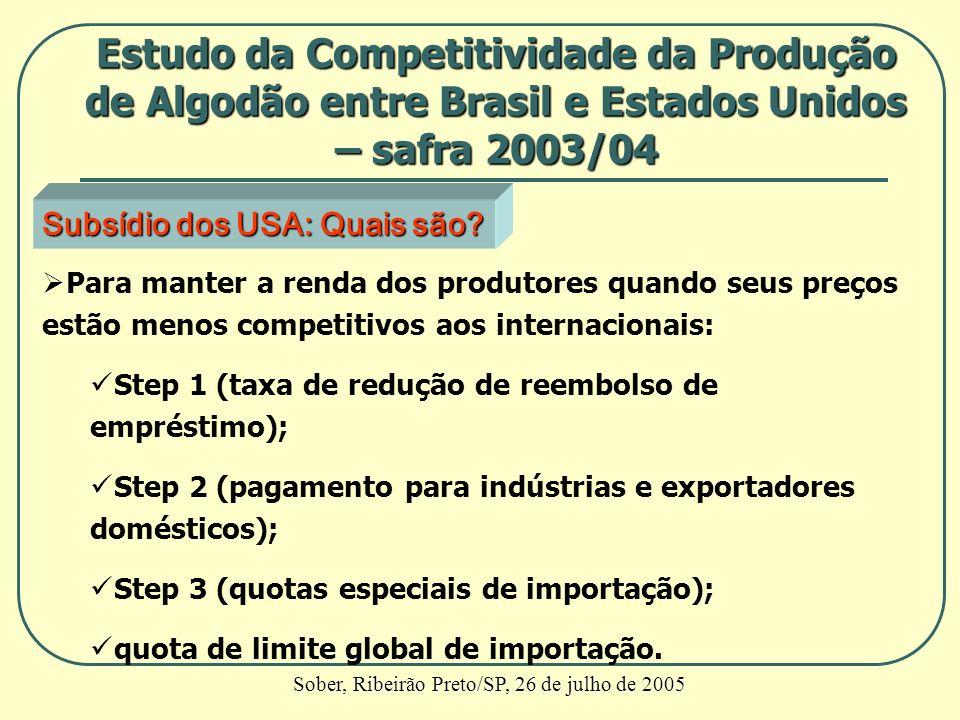 Subsídio dos USA: Quais são? Para manter a renda dos produtores quando seus preços estão menos competitivos aos internacionais: Step 1 (taxa de reduçã