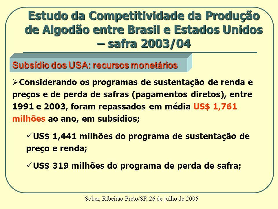 Subsídio dos USA: recursos monetários Considerando os programas de sustentação de renda e preços e de perda de safras (pagamentos diretos), entre 1991