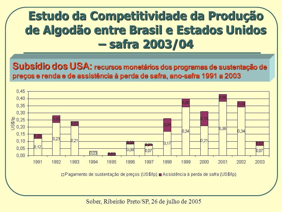 Subsídio dos USA: recursos monetários dos programas de sustentação de preços e renda e de assistência à perda de safra, ano-safra 1991 a 2003 Estudo d