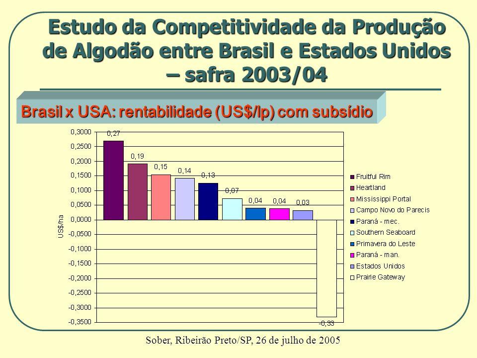 Brasil x USA:rentabilidade (US$/lp) com subsídio Brasil x USA: rentabilidade (US$/lp) com subsídio Estudo da Competitividade da Produção de Algodão en