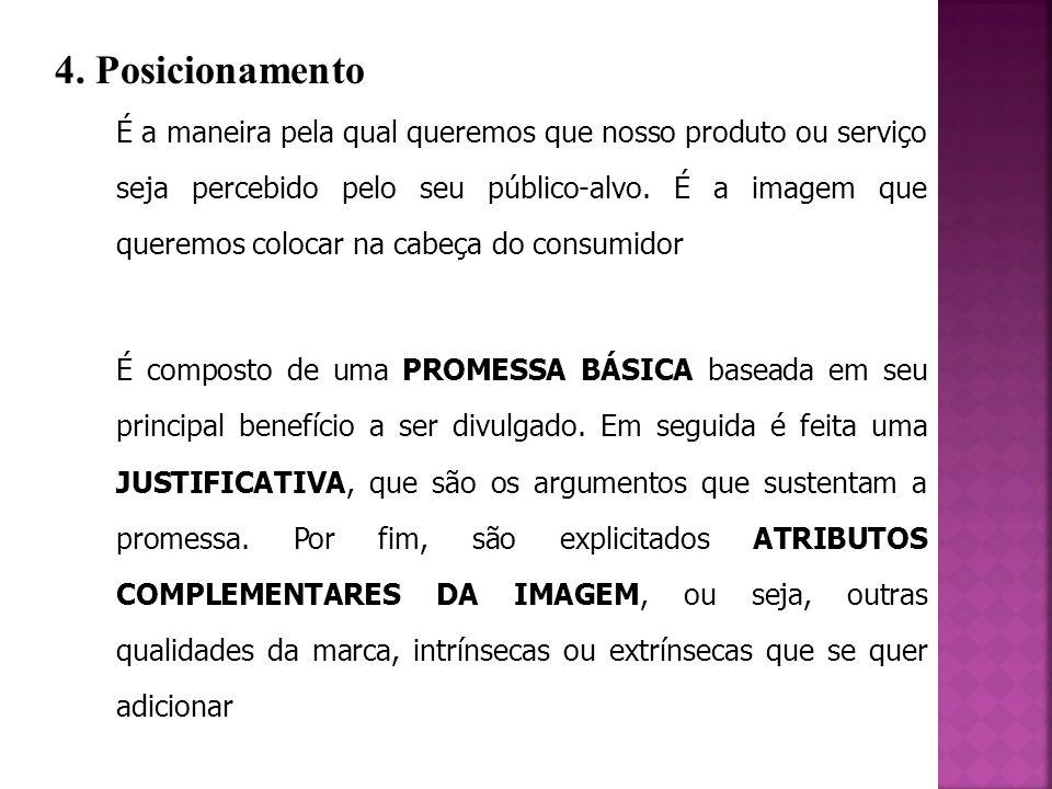 5.Perfil do Público-alvo A massa consumidora não pensa de forma homogênea.
