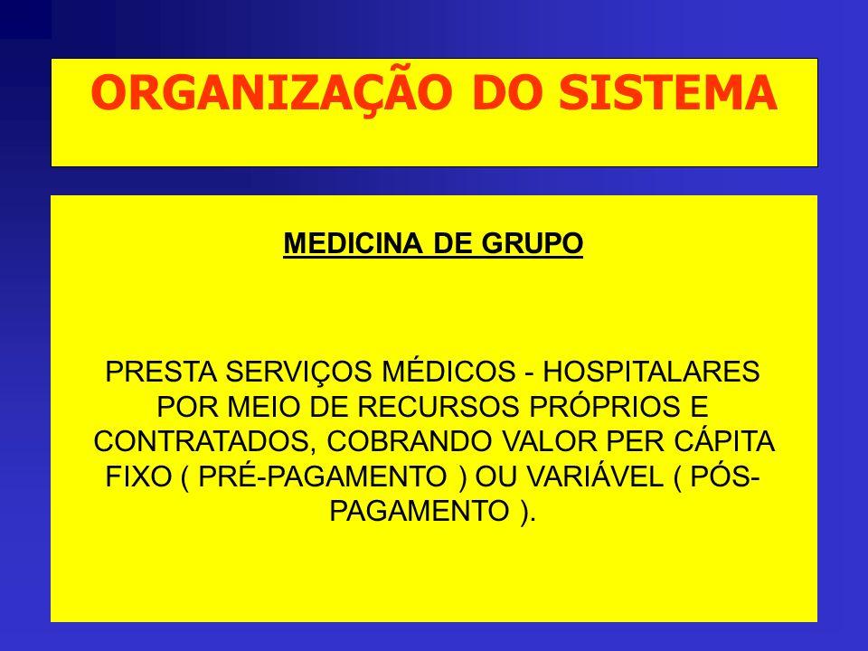 ORGANIZAÇÃO DO SISTEMA MEDICINA DE GRUPO PRESTA SERVIÇOS MÉDICOS - HOSPITALARES POR MEIO DE RECURSOS PRÓPRIOS E CONTRATADOS, COBRANDO VALOR PER CÁPITA FIXO ( PRÉ-PAGAMENTO ) OU VARIÁVEL ( PÓS- PAGAMENTO ).