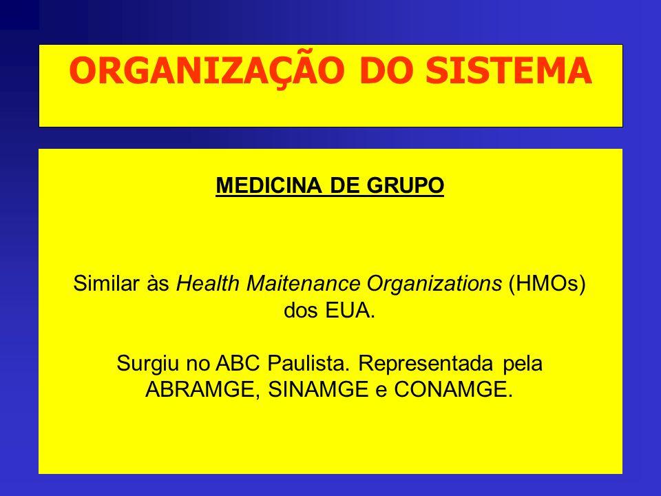 ORGANIZAÇÃO DO SISTEMA MEDICINA DE GRUPO Similar às Health Maitenance Organizations (HMOs) dos EUA.