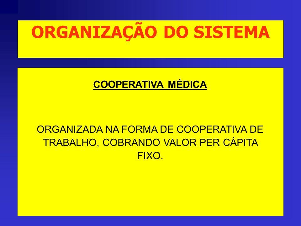 ORGANIZAÇÃO DO SISTEMA MEDICINA DE GRUPO Similar às Health Maitenance Organizations (HMOs) dos EUA. Surgiu no ABC Paulista. Representada pela ABRAMGE,
