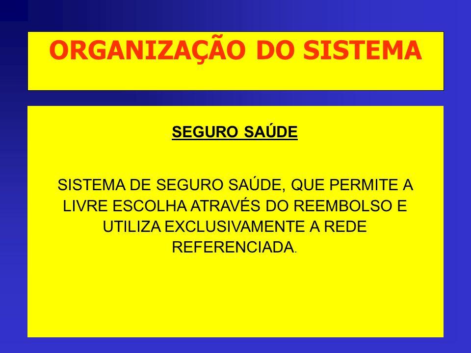 SEGURO SAÚDE SISTEMA DE SEGURO SAÚDE, QUE PERMITE A LIVRE ESCOLHA ATRAVÉS DO REEMBOLSO E UTILIZA EXCLUSIVAMENTE A REDE REFERENCIADA.