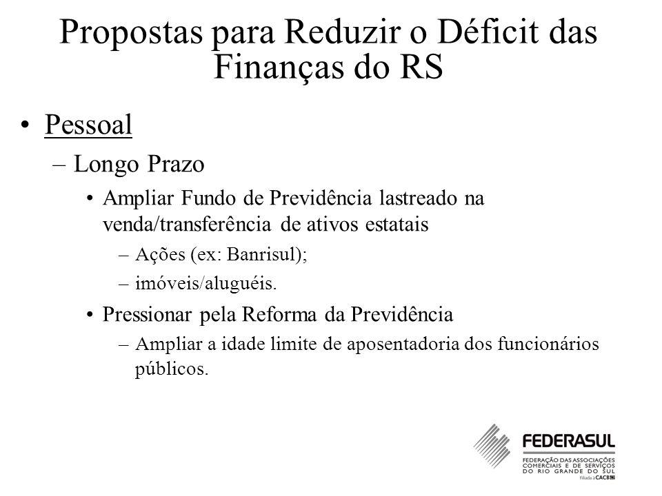 Propostas para Reduzir o Déficit das Finanças do RS Pessoal –Longo Prazo Ampliar Fundo de Previdência lastreado na venda/transferência de ativos estatais –Ações (ex: Banrisul); –imóveis/aluguéis.