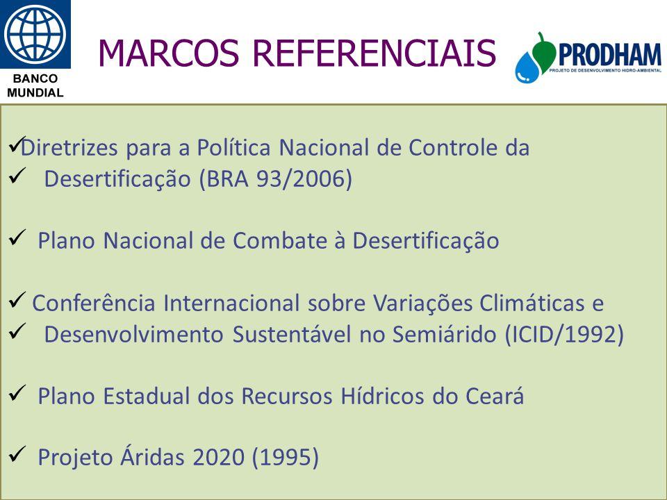 Diretrizes para a Política Nacional de Controle da Desertificação (BRA 93/2006) Plano Nacional de Combate à Desertificação Conferência Internacional s