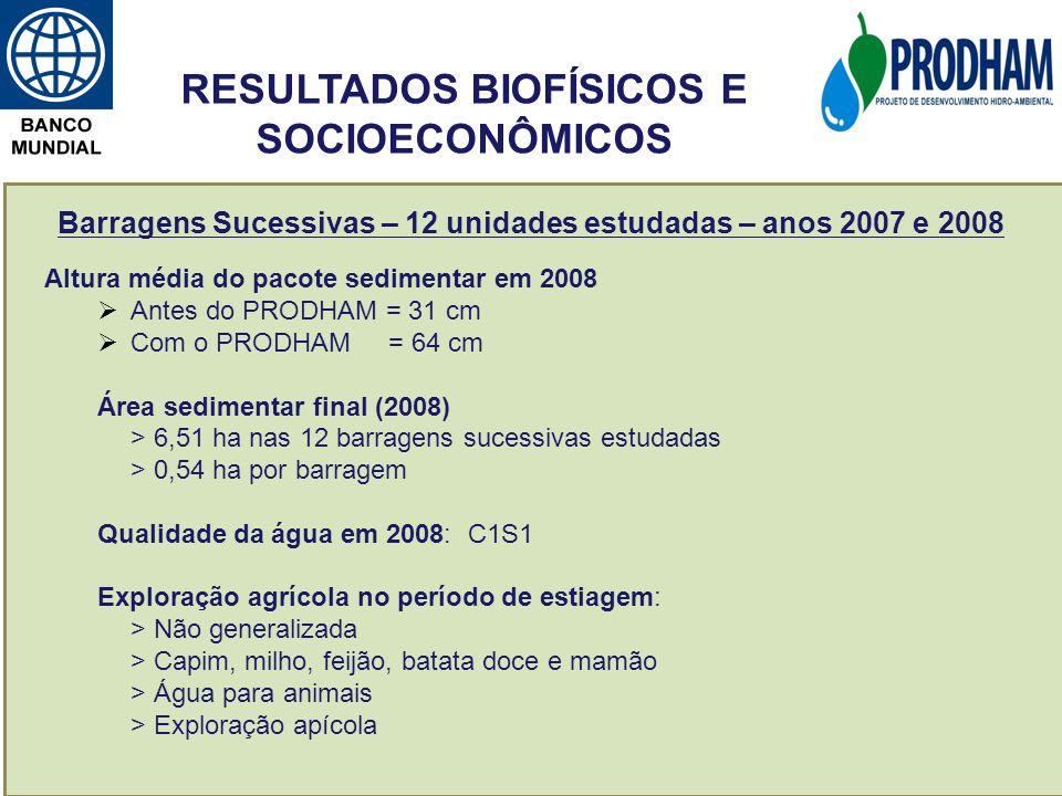 RESULTADOS BIOFÍSICOS E SOCIOECONÔMICOS Barragens Sucessivas – 12 unidades estudadas – anos 2007 e 2008 Altura média do pacote sedimentar em 2008 Ante