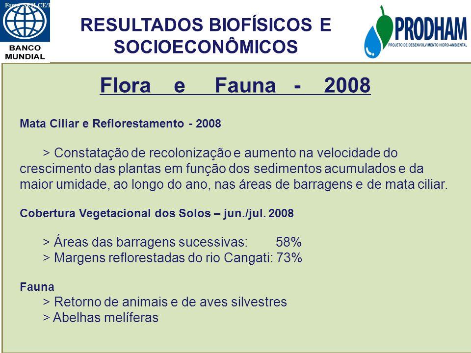 RESULTADOS BIOFÍSICOS E SOCIOECONÔMICOS Flora e Fauna - 2008 Mata Ciliar e Reflorestamento - 2008 > Constatação de recolonização e aumento na velocida