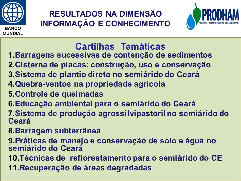 RESULTADOS NA DIMENSÃO INFORMAÇÃO E CONHECIMENTO Cartilhas Temáticas 1.Barragens sucessivas de contenção de sedimentos 2.Cisterna de placas: construçã