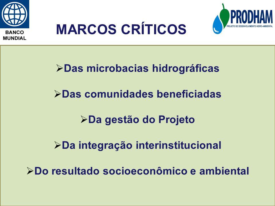 Das microbacias hidrográficas Das comunidades beneficiadas Da gestão do Projeto Da integração interinstitucional Do resultado socioeconômico e ambient
