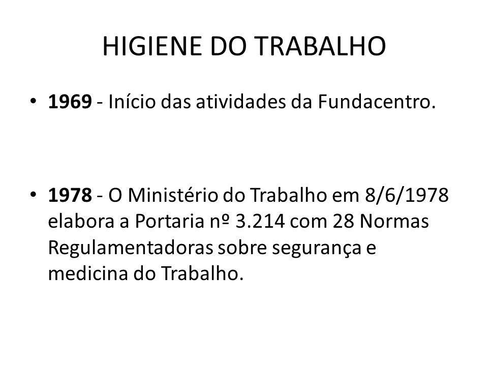 HIGIENE DO TRABALHO 1969 - Início das atividades da Fundacentro. 1978 - O Ministério do Trabalho em 8/6/1978 elabora a Portaria nº 3.214 com 28 Normas