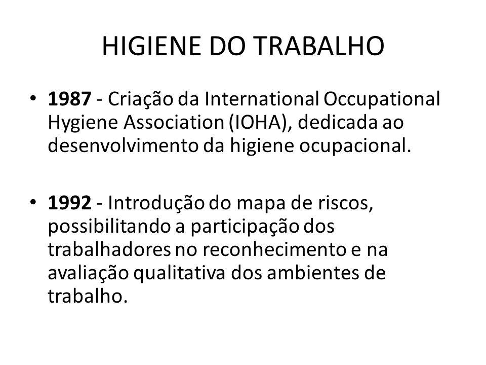 HIGIENE DO TRABALHO 1987 - Criação da International Occupational Hygiene Association (IOHA), dedicada ao desenvolvimento da higiene ocupacional. 1992
