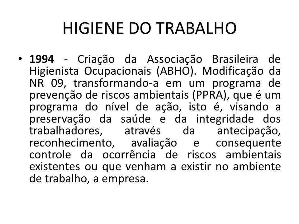 HIGIENE DO TRABALHO 1994 - Criação da Associação Brasileira de Higienista Ocupacionais (ABHO). Modificação da NR 09, transformando-a em um programa de