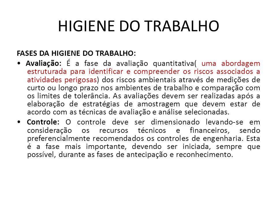 HIGIENE DO TRABALHO FASES DA HIGIENE DO TRABALHO: Avaliação: É a fase da avaliação quantitativa( uma abordagem estruturada para identificar e compreen