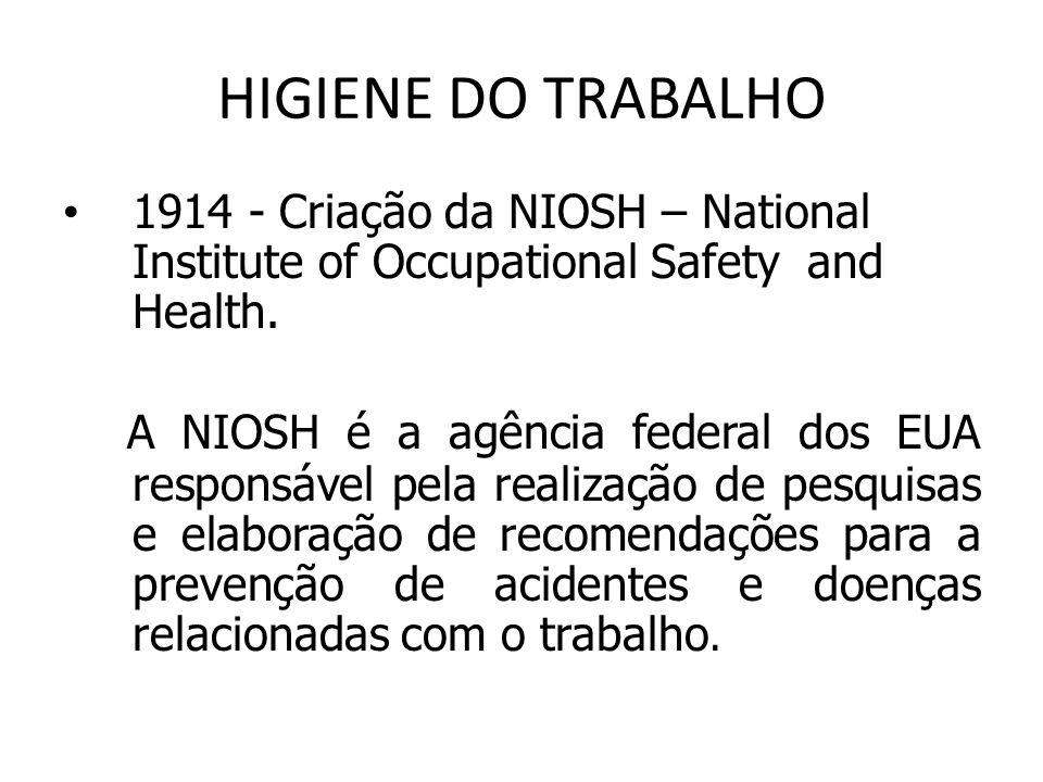 HIGIENE DO TRABALHO 1914 - Criação da NIOSH – National Institute of Occupational Safety and Health. A NIOSH é a agência federal dos EUA responsável pe