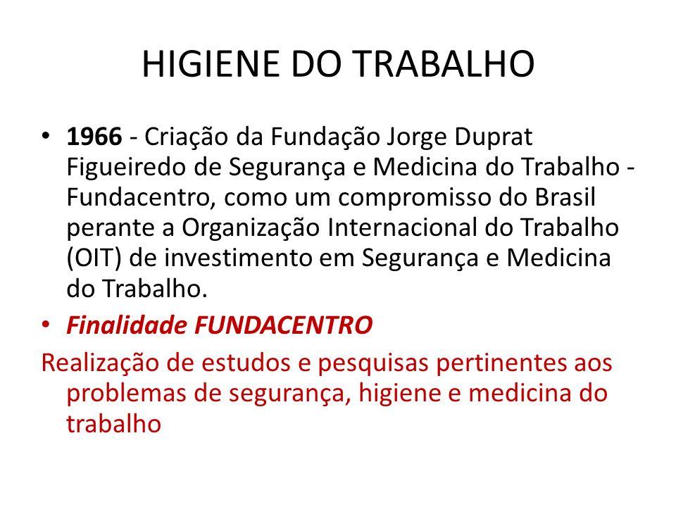 HIGIENE DO TRABALHO 1966 - Criação da Fundação Jorge Duprat Figueiredo de Segurança e Medicina do Trabalho - Fundacentro, como um compromisso do Brasi