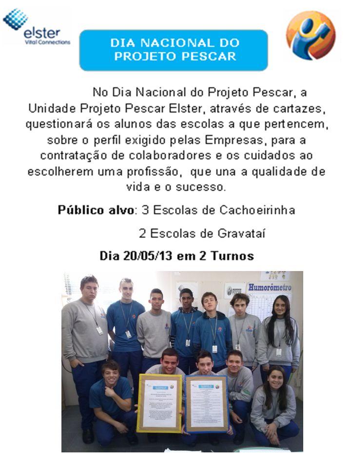 DIA NACIONAL DO PROJETO PESCAR 1.