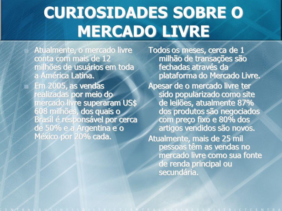 CURIOSIDADES SOBRE O MERCADO LIVRE Atualmente, o mercado livre conta com mais de 12 milhões de usuários em toda a América Latina. Em 2005, as vendas r