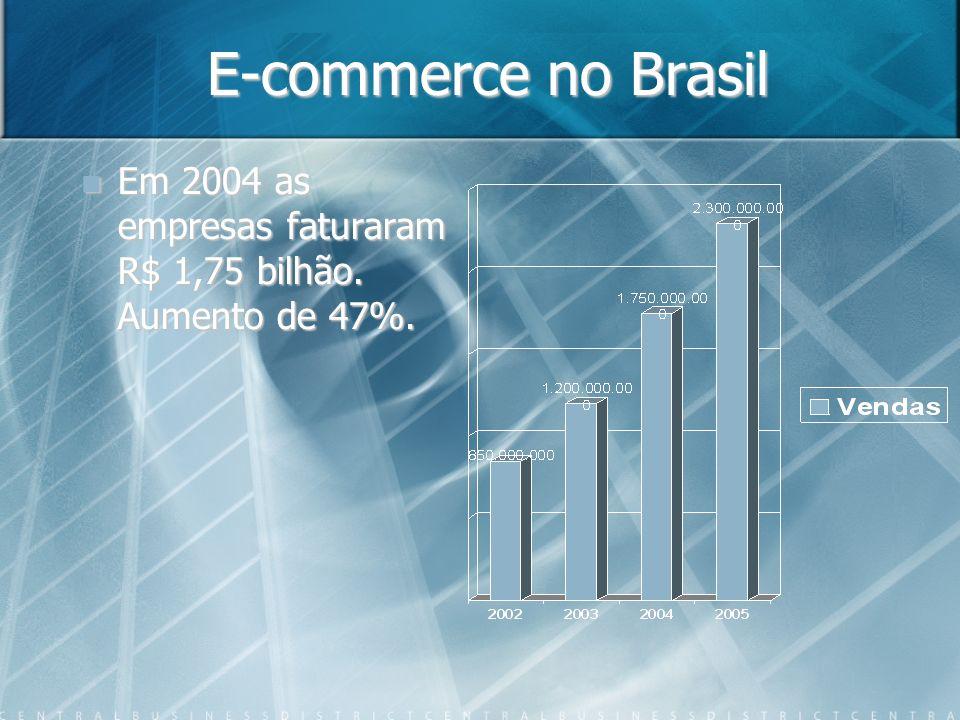 E-commerce no Brasil Em 2004 as empresas faturaram R$ 1,75 bilhão. Aumento de 47%.