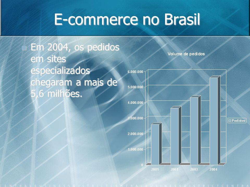 Em 2004, os pedidos em sites especializados chegaram a mais de 5,6 milhões.