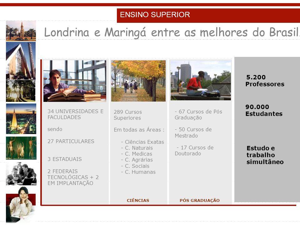 ENSINO SUPERIOR Londrina e Maringá entre as melhores do Brasil.