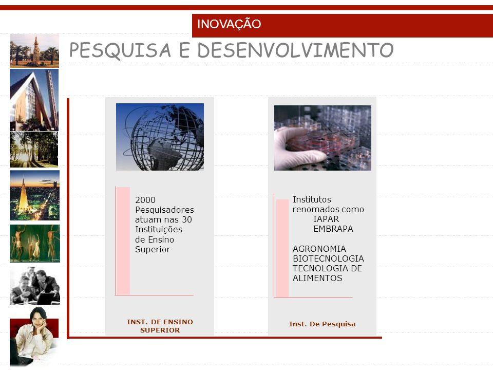 INOVAÇÃO PESQUISA E DESENVOLVIMENTO Inst.De Pesquisa INST.