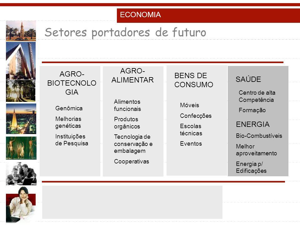 ECONOMIA Setores portadores de futuro AGRO- BIOTECNOLO GIA AGRO- ALIMENTAR BENS DE CONSUMO SAÚDE ENERGIA Bio-Combustíveis Melhor aproveitamento Energi