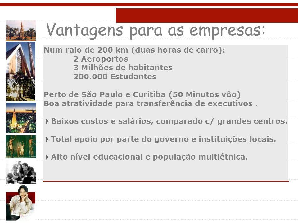 Vantagens para as empresas: Num raio de 200 km (duas horas de carro): 2 Aeroportos 3 Milhões de habitantes 200.000 Estudantes Perto de São Paulo e Curitiba (50 Minutos vôo) Boa atratividade para transferência de executivos.