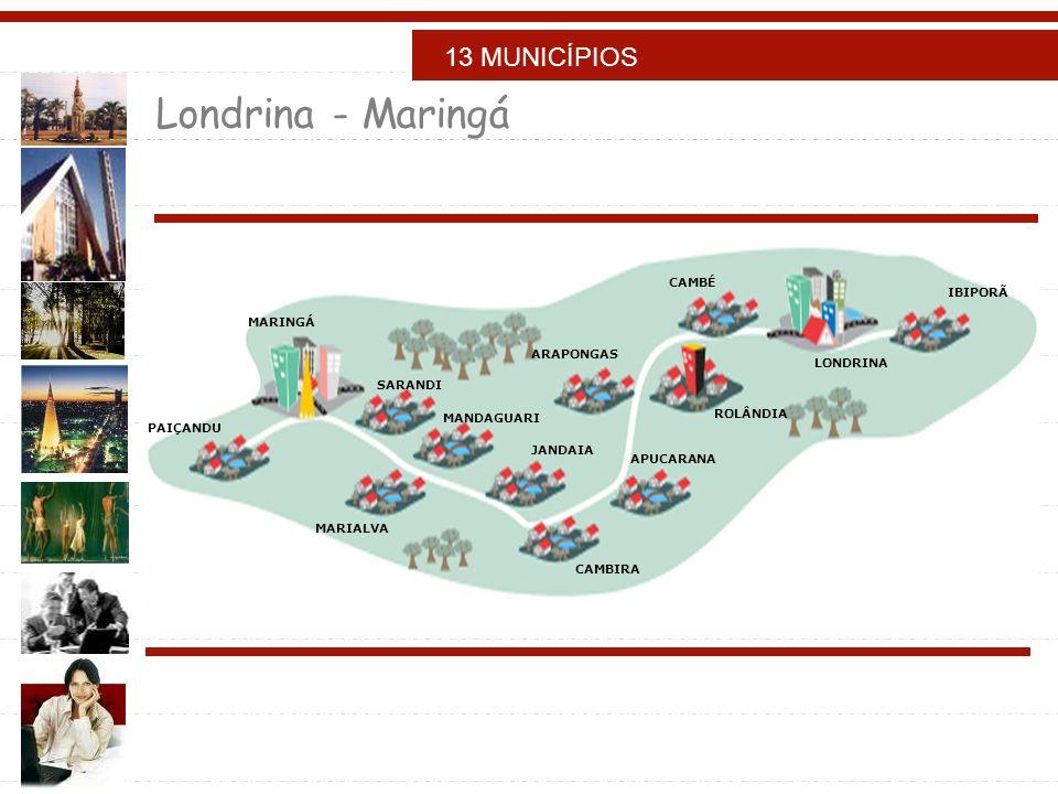 42 Escolas técnicas - Mecânica - Eletrotécnica - Saúde - Madeira - Agrícola 150 Escolas de Idiomas 90 Escolas Computação ENSINO PROFISSIONALIZANTE EDUCAÇÃO BÁSICA E SAÚDE UM NIVEL ELEVADO 1300 Escolas 315000 Crianças matriculadas 6 Escolas internacionais ENSINO BÁSICO 1 % de Analfabetos 45 Hospitais 280 Clinicas 1 Medico por 400 Habitantes 112 Áreas Especializadas SAÚDE 100 Milhões R$ em novos Investimentos