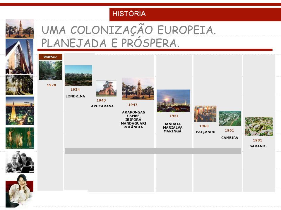 HISTÓRIA UMA COLONIZAÇÃO EUROPEIA.PLANEJADA E PRÓSPERA.