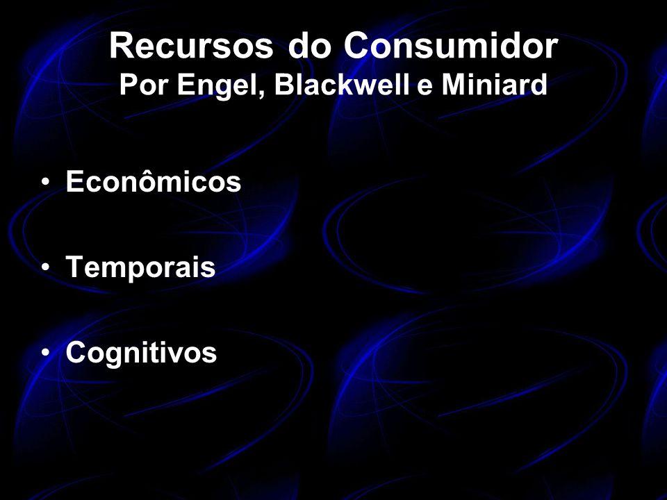 Recursos do Consumidor Por Engel, Blackwell e Miniard Econômicos Temporais Cognitivos