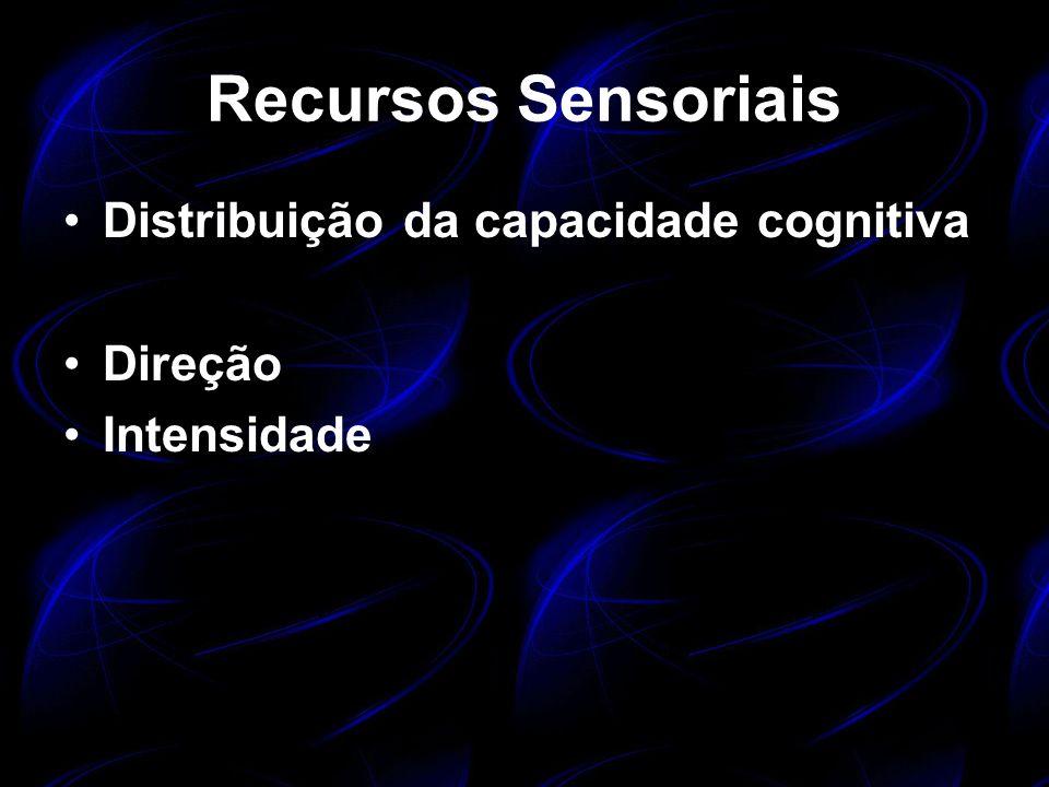 Recursos Sensoriais Distribuição da capacidade cognitiva Direção Intensidade