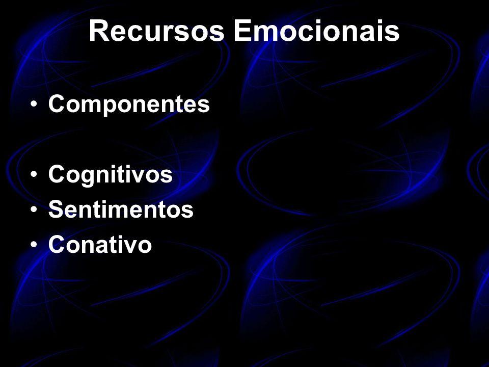 Componentes Cognitivos Sentimentos Conativo