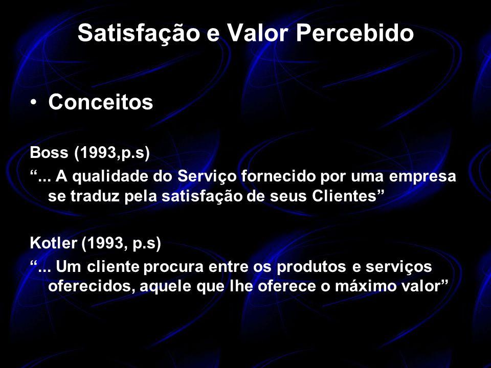 Satisfação e Valor Percebido Conceitos Boss (1993,p.s)... A qualidade do Serviço fornecido por uma empresa se traduz pela satisfação de seus Clientes
