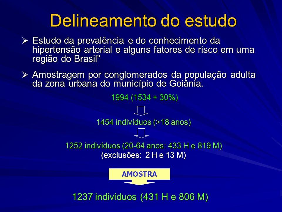 Delineamento do estudo Estudo da prevalência e do conhecimento da hipertensão arterial e alguns fatores de risco em uma região do Brasil Estudo da pre
