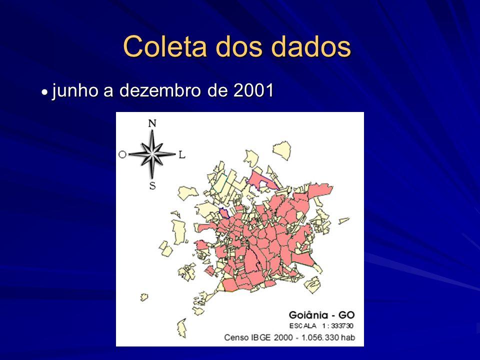 Coleta dos dados junho a dezembro de 2001 Coleta dos dados junho a dezembro de 2001
