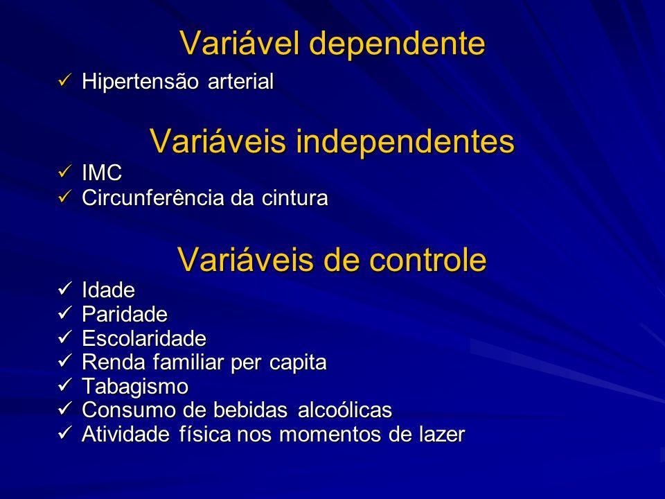 Variável dependente Hipertensão arterial Hipertensão arterial Variáveis independentes IMC IMC Circunferência da cintura Circunferência da cintura Vari