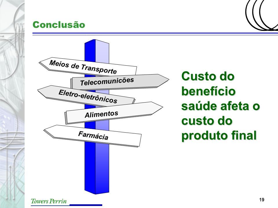 19 Conclusão Custo do benefício saúde afeta o custo do produto final Meios de Transporte Telecomunicões Eletro-eletrônicos Alimentos Farmácia