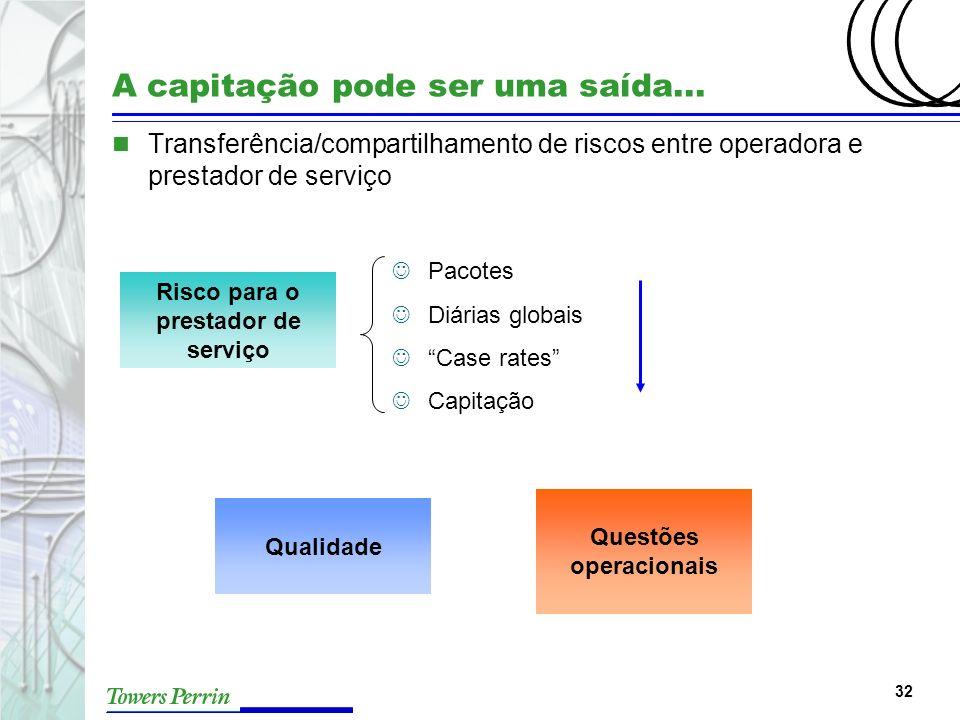 32 A capitação pode ser uma saída... n Transferência/compartilhamento de riscos entre operadora e prestador de serviço Risco para o prestador de servi