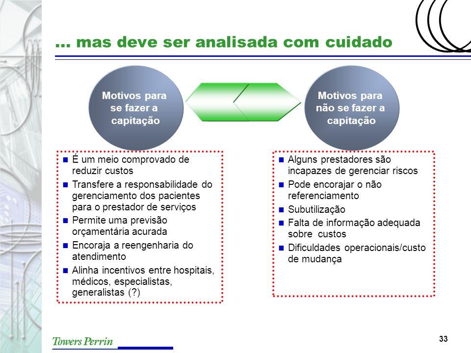 33 É um meio comprovado de reduzir custos Transfere a responsabilidade do gerenciamento dos pacientes para o prestador de serviços Permite uma previsã