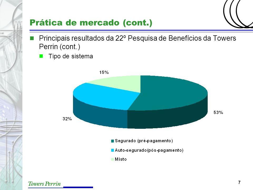 7 Prática de mercado (cont.) n Principais resultados da 22º Pesquisa de Benefícios da Towers Perrin (cont.) n Tipo de sistema