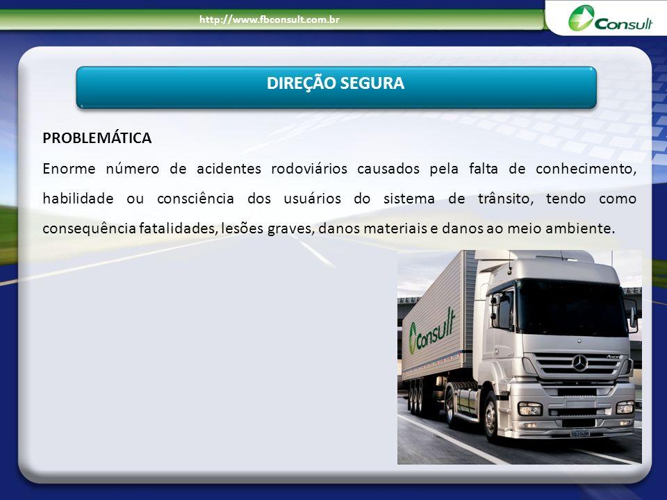 http://www.fbconsult.com.br DIREÇÃO SEGURA PROBLEMÁTICA Enorme número de acidentes rodoviários causados pela falta de conhecimento, habilidade ou cons