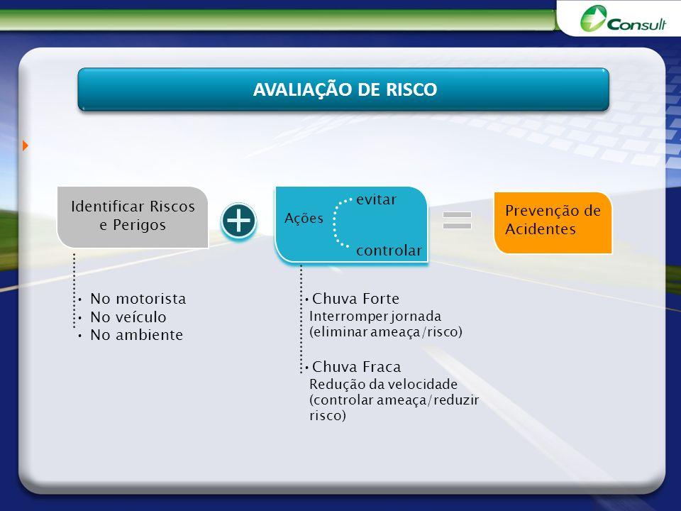 AVALIAÇÃO DE RISCO
