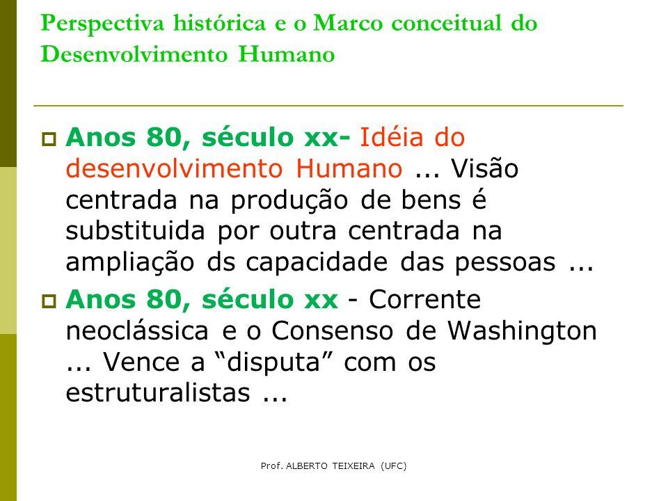 Perspectiva histórica e o Marco conceitual do Desenvolvimento Humano Anos 80, século xx- Idéia do desenvolvimento Humano... Visão centrada na produção