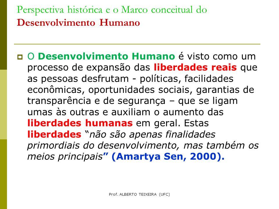 Perspectiva histórica e o Marco conceitual do Desenvolvimento Humano O Desenvolvimento Humano é visto como um processo de expansão das liberdades reai